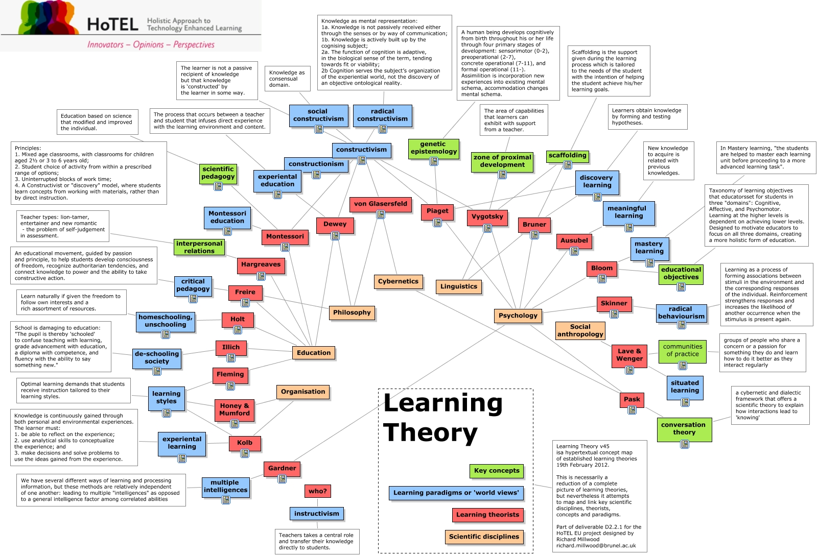 learning theory Links to learning theory sites animal trainer's introduction to operant & classical conditioning - stacy braslau-schneck this page attempts to explain operant conditioning, and promote the use of positive reinforcement and negative punishment in animal training.